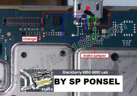 bb-9850-9860-usb-way